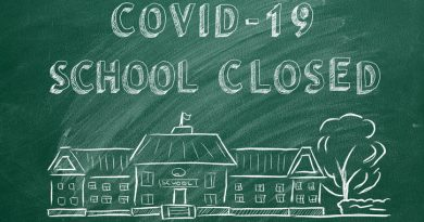 کورونا وبا اور طلباء کی تعلیم کا نقصان